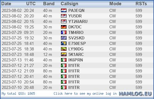 Last 15 QSOs from HAMLOG.EU