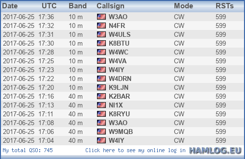 Last 15 QSO from HAMLOG.EU